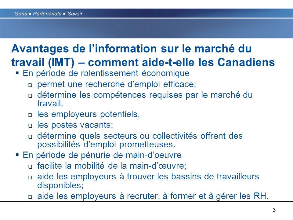 3 Avantages de linformation sur le marché du travail (IMT) – comment aide-t-elle les Canadiens En période de ralentissement économique permet une rech
