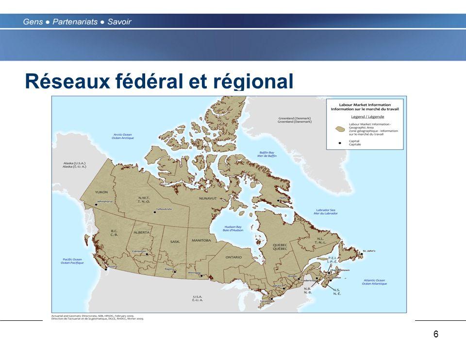 6 Réseaux fédéral et régional