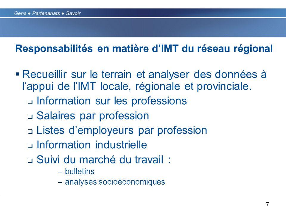 7 Responsabilités en matière dIMT du réseau régional Recueillir sur le terrain et analyser des données à lappui de lIMT locale, régionale et provinciale.