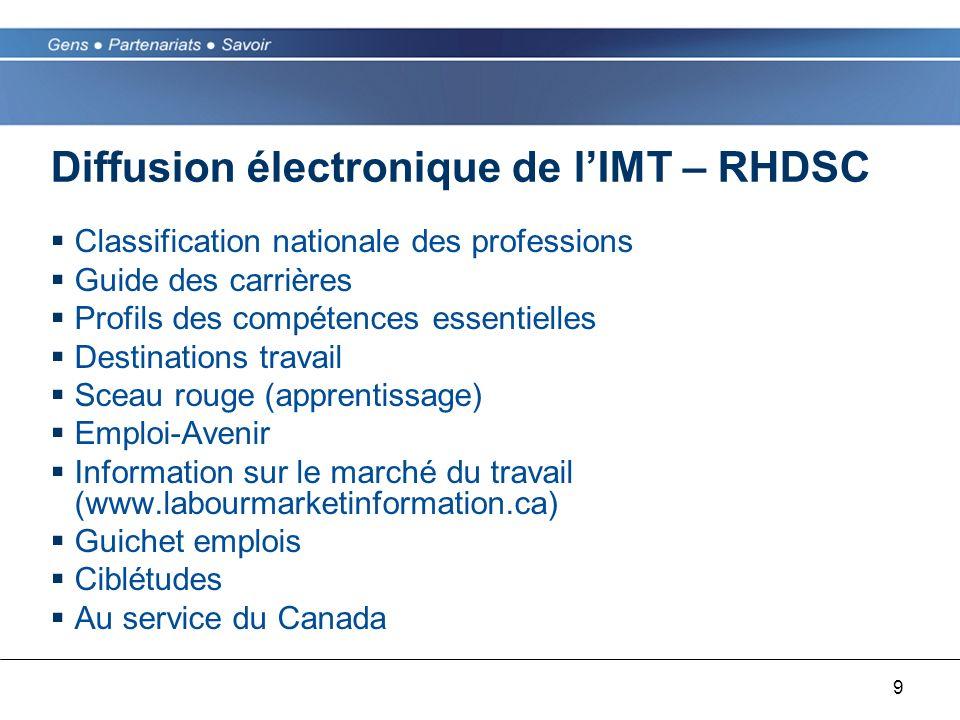 9 Diffusion électronique de lIMT – RHDSC Classification nationale des professions Guide des carrières Profils des compétences essentielles Destination