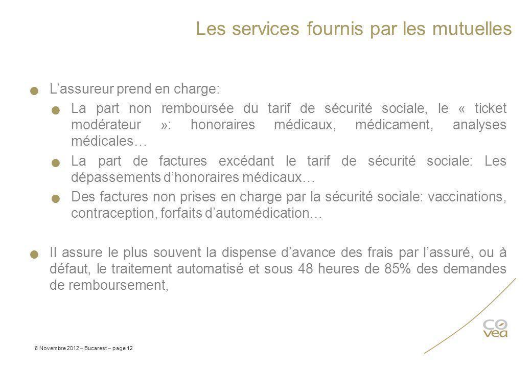 Les services fournis par les mutuelles 8 Novembre 2012 – Bucarest – page 12 Lassureur prend en charge: La part non remboursée du tarif de sécurité soc