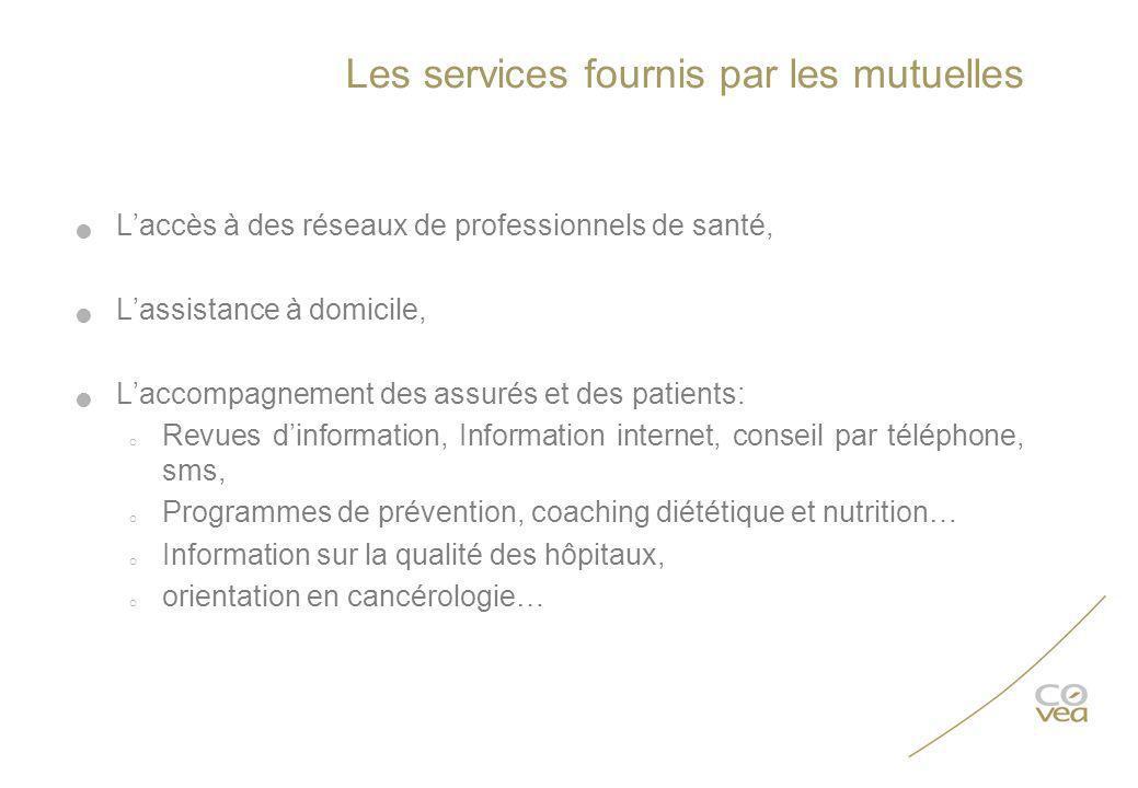 Les services fournis par les mutuelles Laccès à des réseaux de professionnels de santé, Lassistance à domicile, Laccompagnement des assurés et des pat