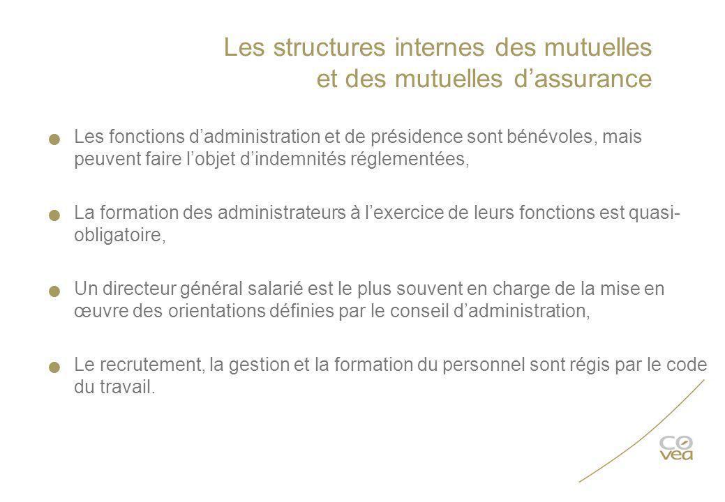 Les structures internes des mutuelles et des mutuelles dassurance Les fonctions dadministration et de présidence sont bénévoles, mais peuvent faire lo