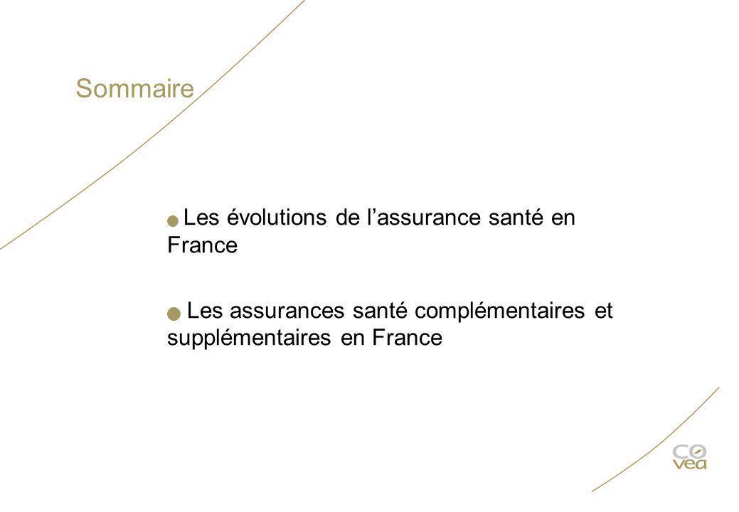 Sommaire Les évolutions de lassurance santé en France Les assurances santé complémentaires et supplémentaires en France
