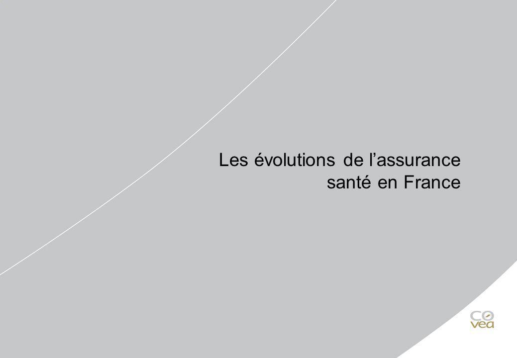 Les évolutions de lassurance santé en France
