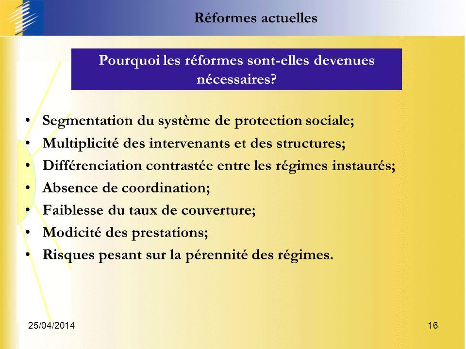25/04/201416 Segmentation du système de protection sociale; Multiplicité des intervenants et des structures; Différenciation contrastée entre les régi