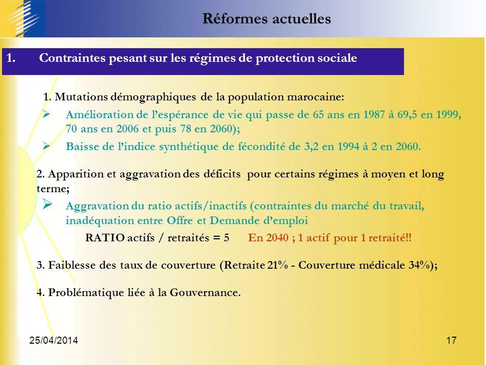 25/04/201417 Réformes actuelles 1.Contraintes pesant sur les régimes de protection sociale 1. Mutations démographiques de la population marocaine: Amé
