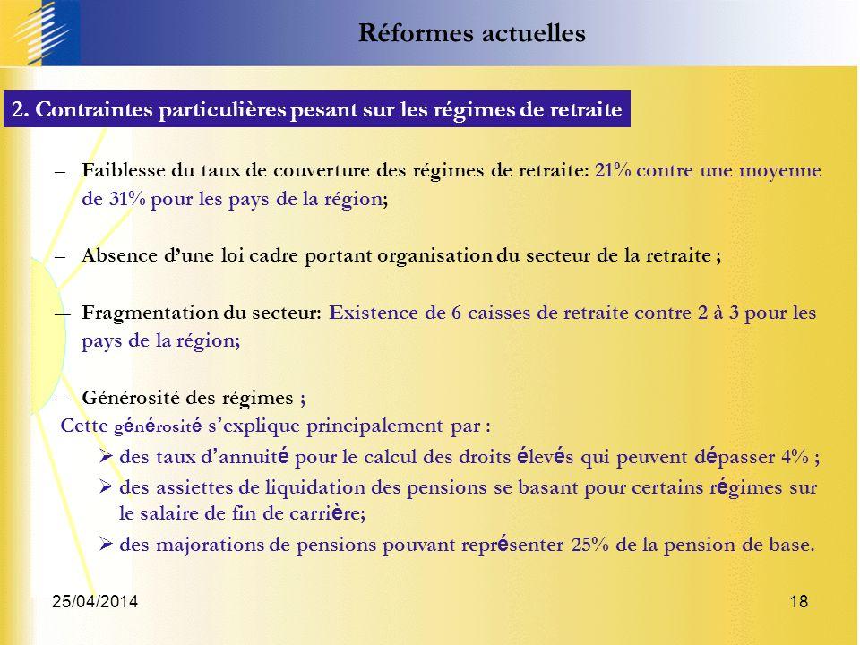 25/04/201418 Réformes actuelles –Faiblesse du taux de couverture des régimes de retraite: 21% contre une moyenne de 31% pour les pays de la région; –A