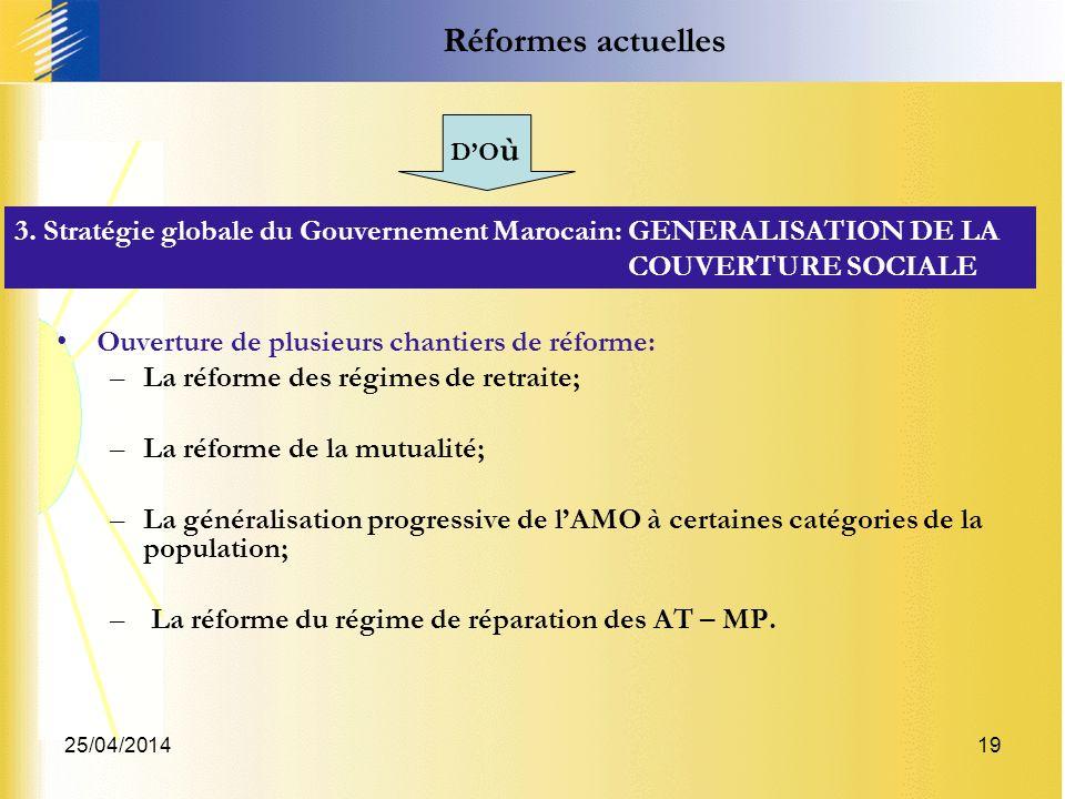 25/04/201419 Réformes actuelles Ouverture de plusieurs chantiers de réforme: –La réforme des régimes de retraite; –La réforme de la mutualité; –La gén
