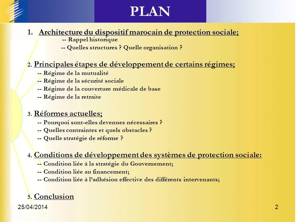 25/04/20142 PLAN 1. A rchitecture du dispositif marocain de protection sociale; -- Rappel historique -- Quelles structures ? Quelle organisation ? 2.