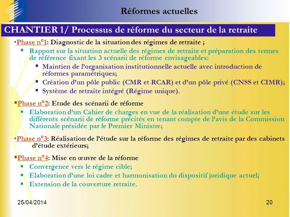 25/04/201420 Phase n°1: Diagnostic de la situation des régimes de retraite ; Rapport sur la situation actuelle des régimes de retraite et préparation