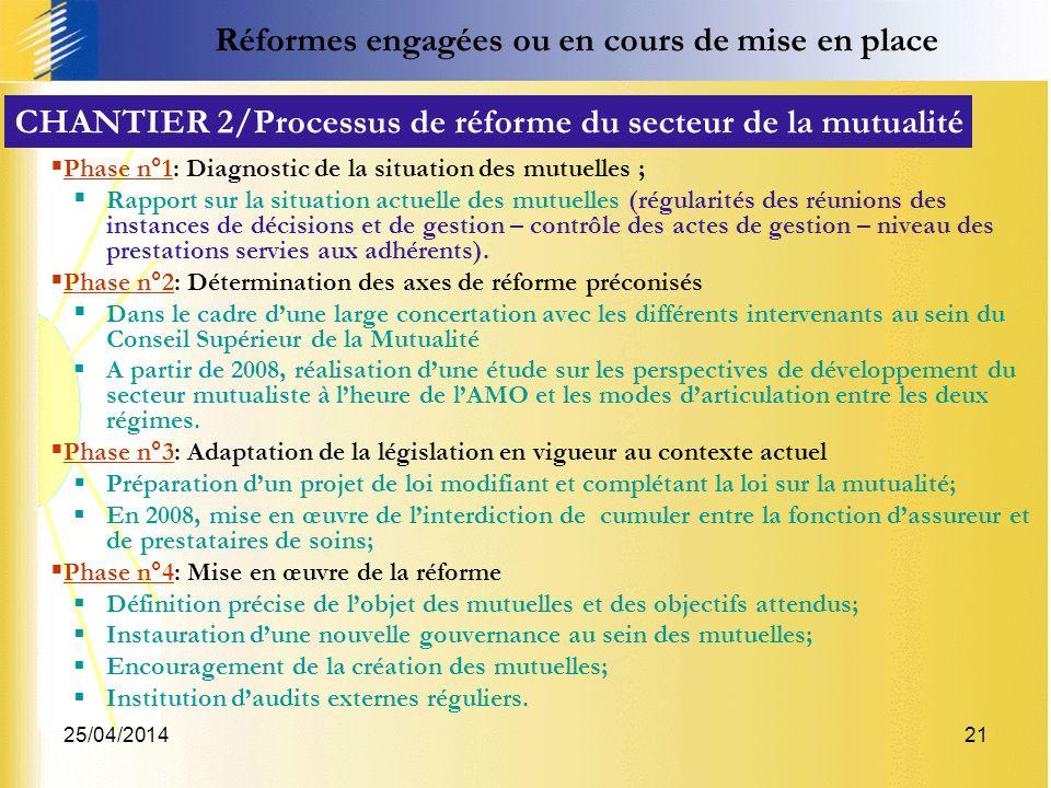 25/04/201421 Phase n°1: Diagnostic de la situation des mutuelles ; Rapport sur la situation actuelle des mutuelles (régularités des réunions des instances de décisions et de gestion – contrôle des actes de gestion – niveau des prestations servies aux adhérents).