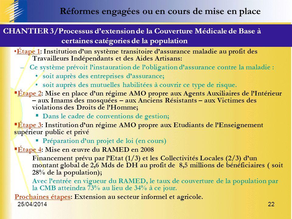25/04/201422 Étape 1: Institution dun système transitoire dassurance maladie au profit des Travailleurs Indépendants et des Aides Artisans: –Ce systèm