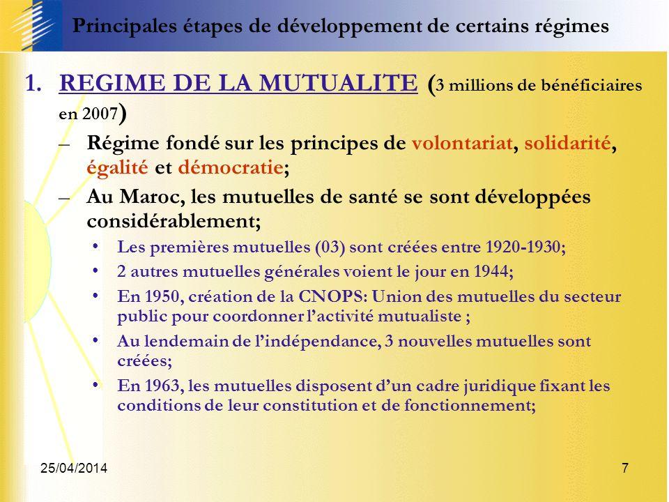 25/04/20147 Principales étapes de développement de certains régimes 1.REGIME DE LA MUTUALITE ( 3 millions de bénéficiaires en 2007 ) –Régime fondé sur
