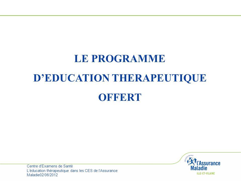 Page courante Centre dExamens de Santé Léducation thérapeutique dans les CES de lAssurance Maladie02/06/2012 LE PROGRAMME DEDUCATION THERAPEUTIQUE OFFERT