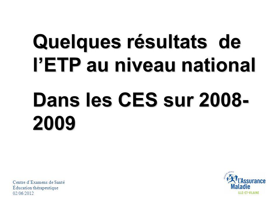 Centre dExamens de Santé Éducation thérapeutique 02/06/2012 Quelques résultats de lETP au niveau national Dans les CES sur 2008- 2009