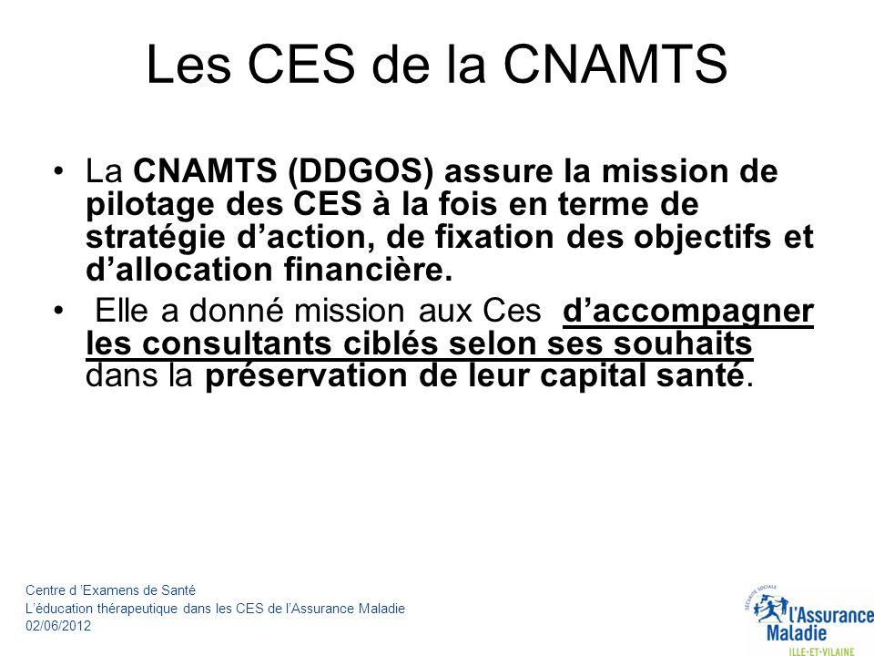 Les CES de la CNAMTS La CNAMTS (DDGOS) assure la mission de pilotage des CES à la fois en terme de stratégie daction, de fixation des objectifs et dallocation financière.