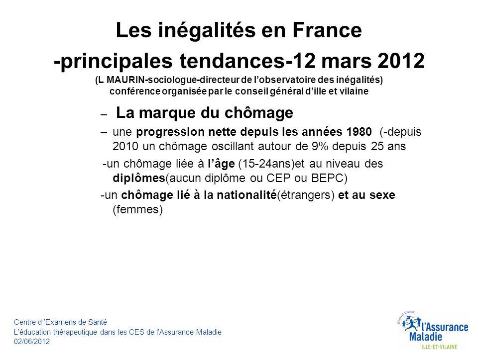 Les inégalités en France -principales tendances-12 mars 2012 (L MAURIN-sociologue-directeur de lobservatoire des inégalités) conférence organisée par le conseil général dille et vilaine – La marque du chômage –une progression nette depuis les années 1980 (-depuis 2010 un chômage oscillant autour de 9% depuis 25 ans -un chômage liée à lâge (15-24ans)et au niveau des diplômes(aucun diplôme ou CEP ou BEPC) -un chômage lié à la nationalité(étrangers) et au sexe (femmes) Centre d Examens de Santé Léducation thérapeutique dans les CES de lAssurance Maladie 02/06/2012