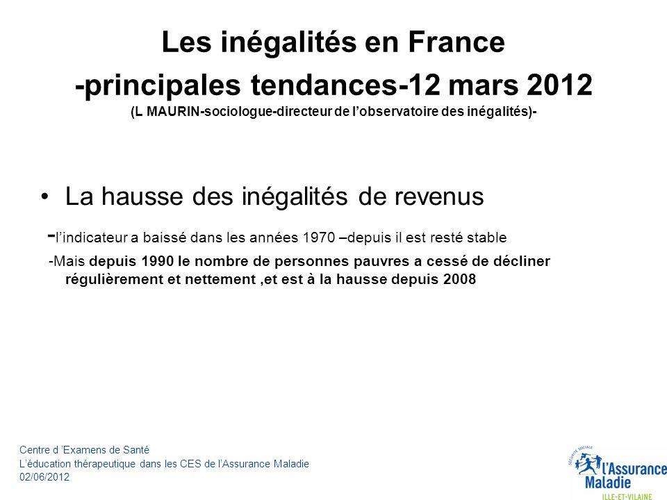 Les inégalités en France -principales tendances-12 mars 2012 (L MAURIN-sociologue-directeur de lobservatoire des inégalités)- Le poids des milieux sociaux -Lévolution des écarts despérance de vie des hommes à 35 ans selon que lon est ouvrier ou cadre supérieur ne se sont pas réduits et ont même augmenté (7 ans décarts ) Centre d Examens de Santé Léducation thérapeutique dans les CES de lAssurance Maladie 02/06/2012