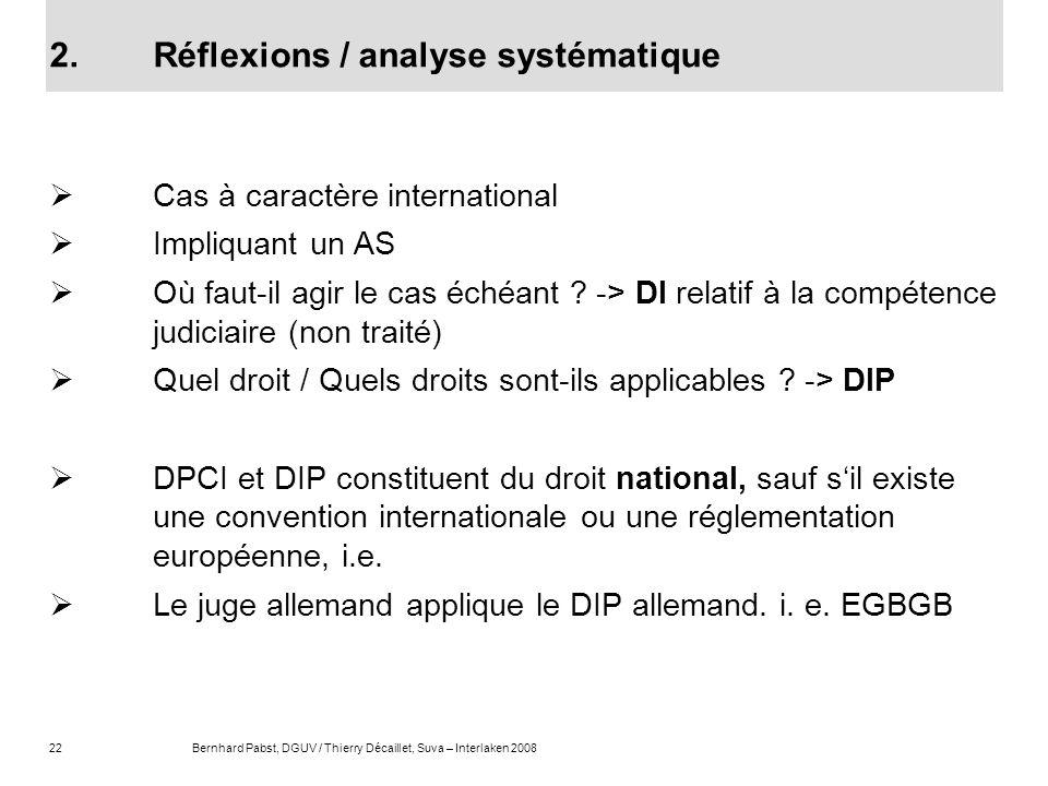 22Bernhard Pabst, DGUV / Thierry Décaillet, Suva – Interlaken 2008 2.Réflexions / analyse systématique Cas à caractère international Impliquant un AS
