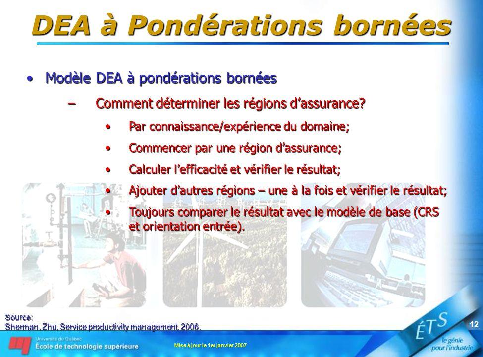 Mise à jour le 1er janvier 2007 12 DEA à Pondérations bornées Modèle DEA à pondérations bornéesModèle DEA à pondérations bornées –Comment déterminer les régions dassurance.