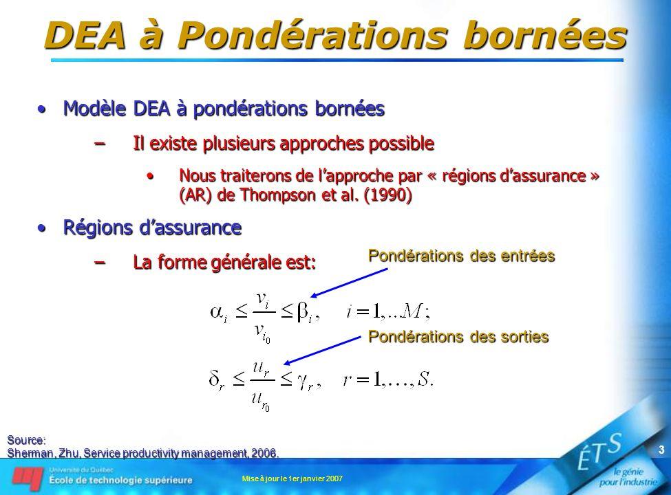 Mise à jour le 1er janvier 2007 3 DEA à Pondérations bornées Modèle DEA à pondérations bornéesModèle DEA à pondérations bornées –Il existe plusieurs approches possible Nous traiterons de lapproche par « régions dassurance » (AR) de Thompson et al.