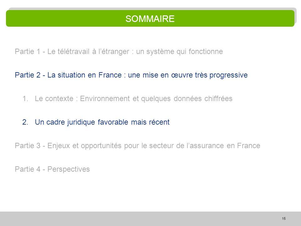 15 SOMMAIRE Partie 1 - Le télétravail à létranger : un système qui fonctionne Partie 2 - La situation en France : une mise en œuvre très progressive 1