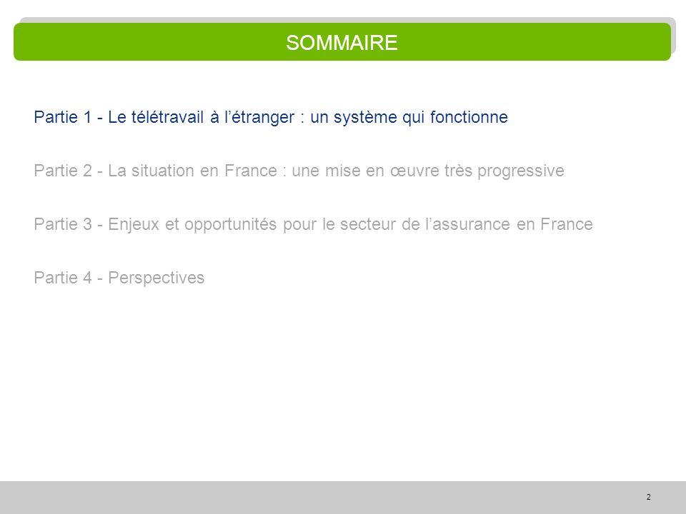 2 SOMMAIRE Partie 1 - Le télétravail à létranger : un système qui fonctionne Partie 2 - La situation en France : une mise en œuvre très progressive Pa