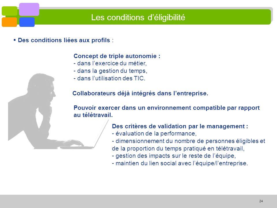24 Les conditions déligibilité Des conditions liées aux profils : Collaborateurs déjà intégrés dans lentreprise. Concept de triple autonomie : - dans