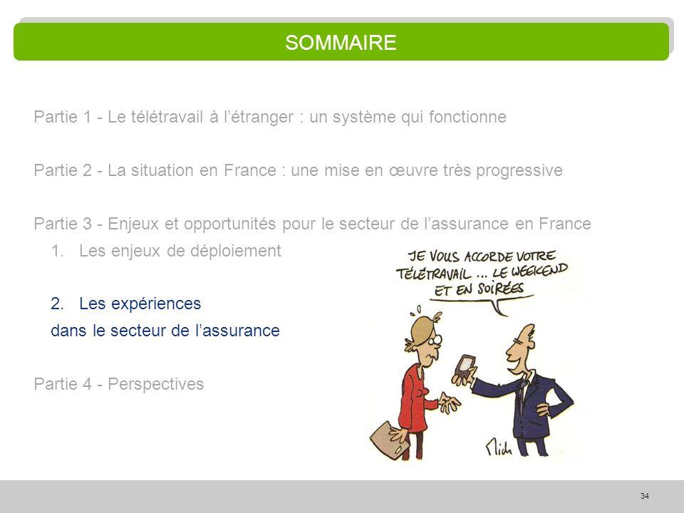 34 SOMMAIRE Partie 1 - Le télétravail à létranger : un système qui fonctionne Partie 2 - La situation en France : une mise en œuvre très progressive P