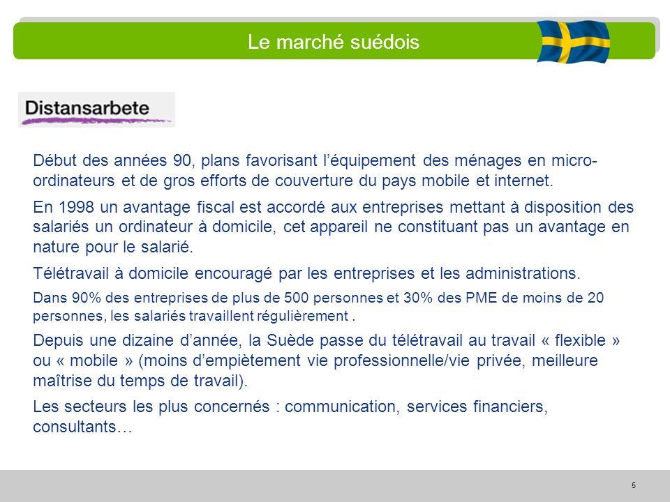 6 Le marché italien Les accords signés prévoient une égalité de traitement des télétravailleurs et des autres salariés.