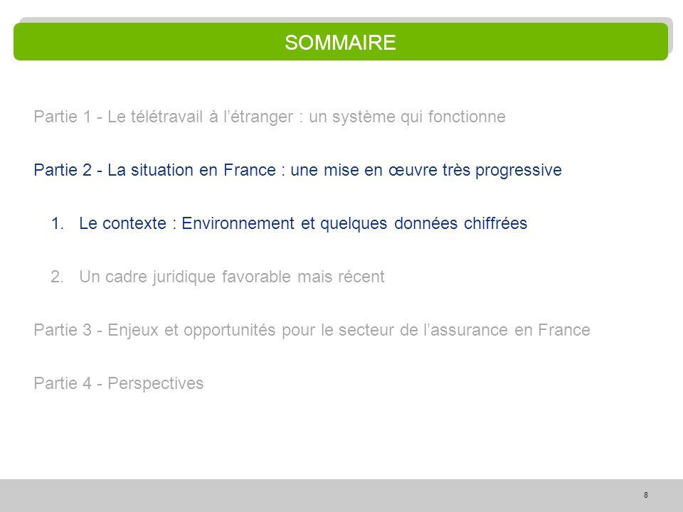 39 SOMMAIRE Partie 1 - Le télétravail à létranger : un système qui fonctionne Partie 2 - La situation en France : une mise en œuvre très progressive Partie 3 - Enjeux et opportunités pour le secteur de lassurance en France Partie 4 - Perspectives