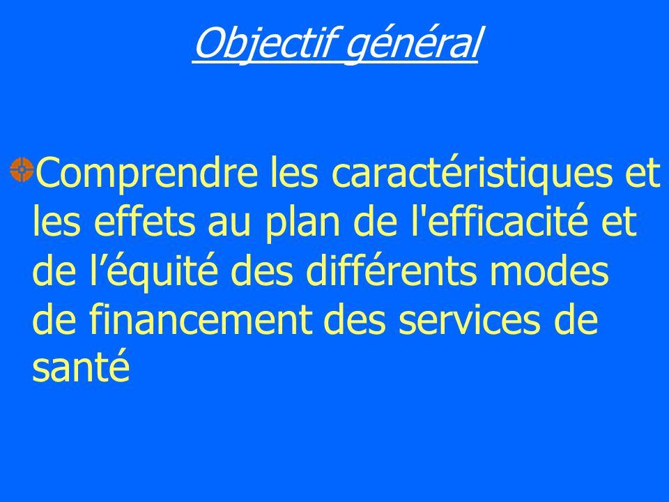 Objectifs spécifiques Situer la place du financement des services au sein des fonctions des systèmes de santé Décrire les différents modes de financement Identifier les effets provoqués par chacun des modes