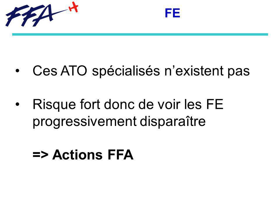 Ces ATO spécialisés nexistent pas Risque fort donc de voir les FE progressivement disparaître => Actions FFA FE