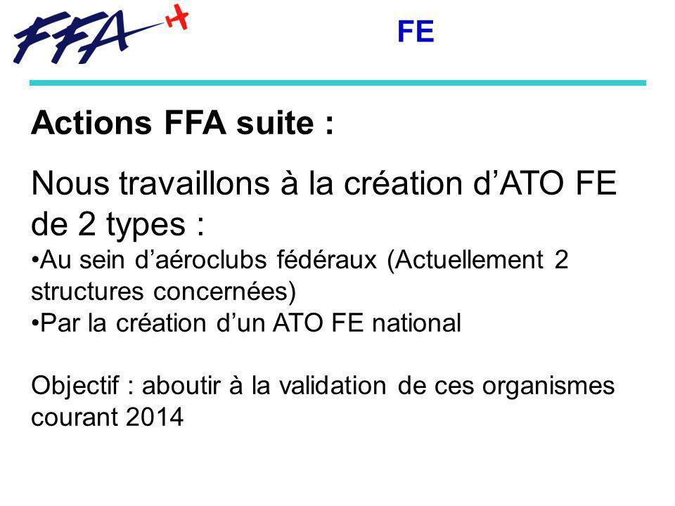 Actions FFA suite : Nous travaillons à la création dATO FE de 2 types : Au sein daéroclubs fédéraux (Actuellement 2 structures concernées) Par la création dun ATO FE national Objectif : aboutir à la validation de ces organismes courant 2014 FE