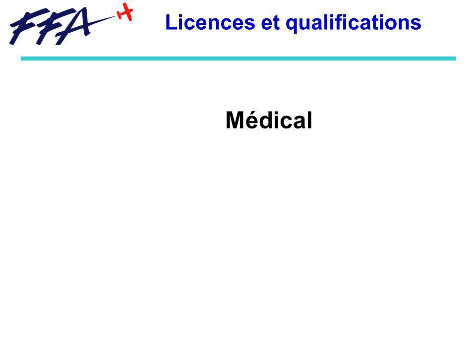 Médical Licences et qualifications
