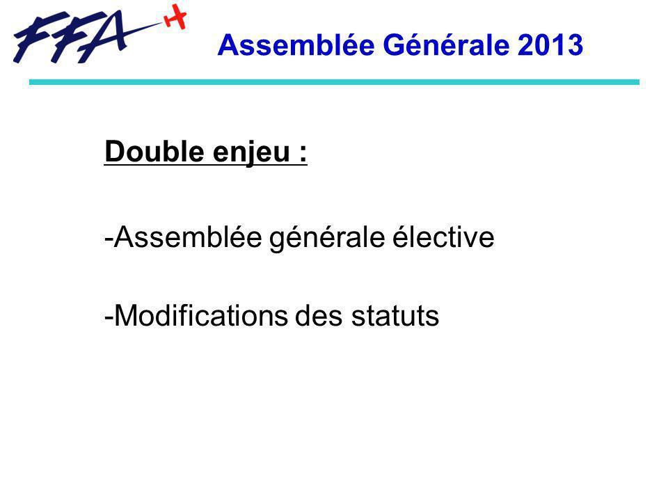 Double enjeu : -Assemblée générale élective -Modifications des statuts