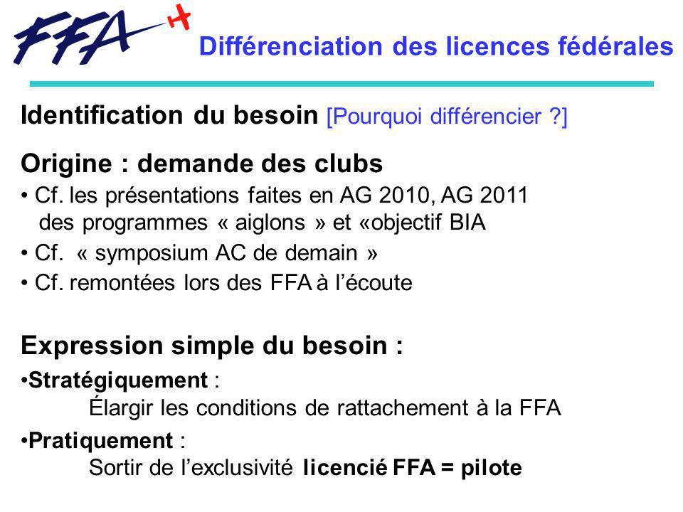 Identification du besoin [Pourquoi différencier ?] Origine : demande des clubs Cf. les présentations faites en AG 2010, AG 2011 des programmes « aiglo