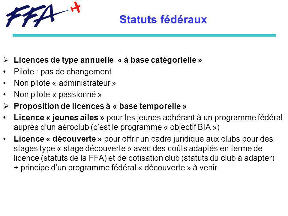 Licences de type annuelle « à base catégorielle » Pilote : pas de changement Non pilote « administrateur » Non pilote « passionné » Proposition de lic