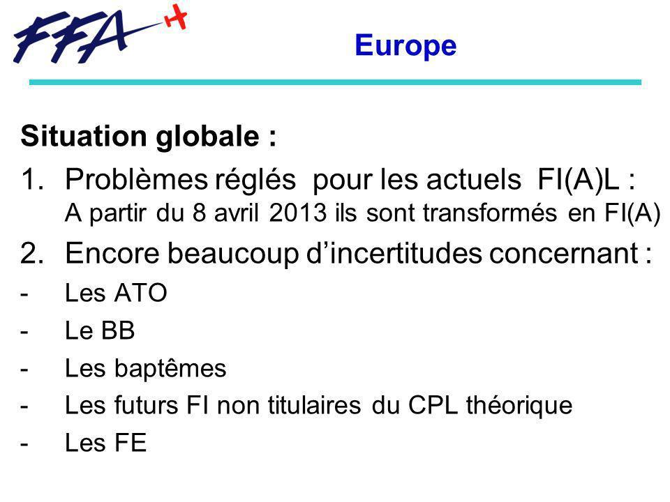 Europe Situation globale : 1.Problèmes réglés pour les actuels FI(A)L : A partir du 8 avril 2013 ils sont transformés en FI(A) 2.Encore beaucoup dincertitudes concernant : -Les ATO -Le BB -Les baptêmes -Les futurs FI non titulaires du CPL théorique -Les FE