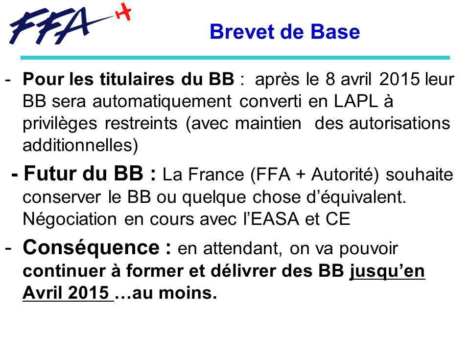 Brevet de Base -Pour les titulaires du BB : après le 8 avril 2015 leur BB sera automatiquement converti en LAPL à privilèges restreints (avec maintien