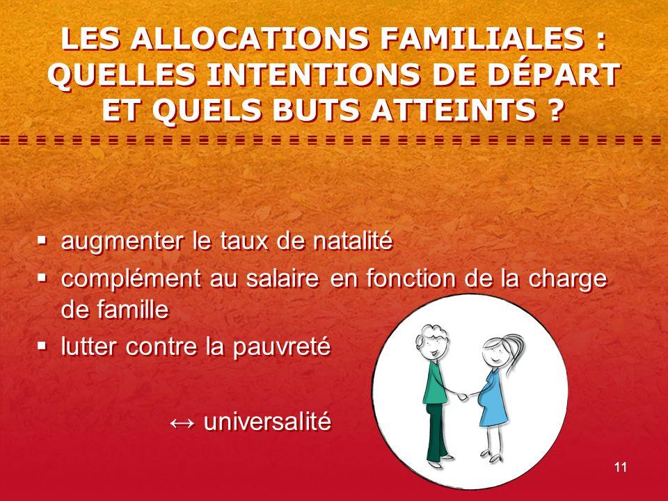 11 LES ALLOCATIONS FAMILIALES : QUELLES INTENTIONS DE DÉPART ET QUELS BUTS ATTEINTS ? augmenter le taux de natalité complément au salaire en fonction