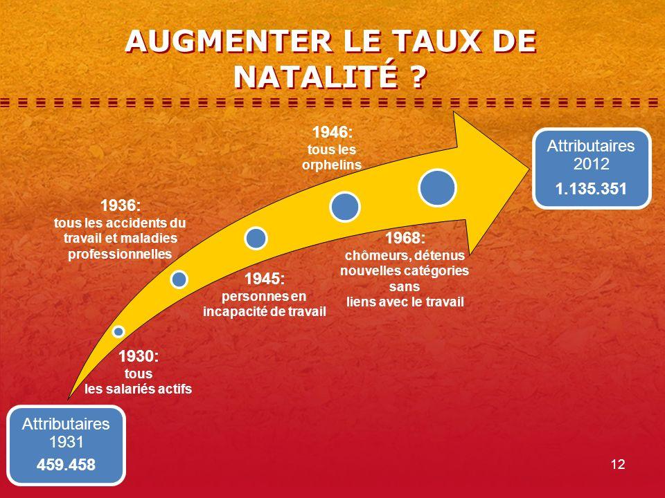 12 AUGMENTER LE TAUX DE NATALITÉ .