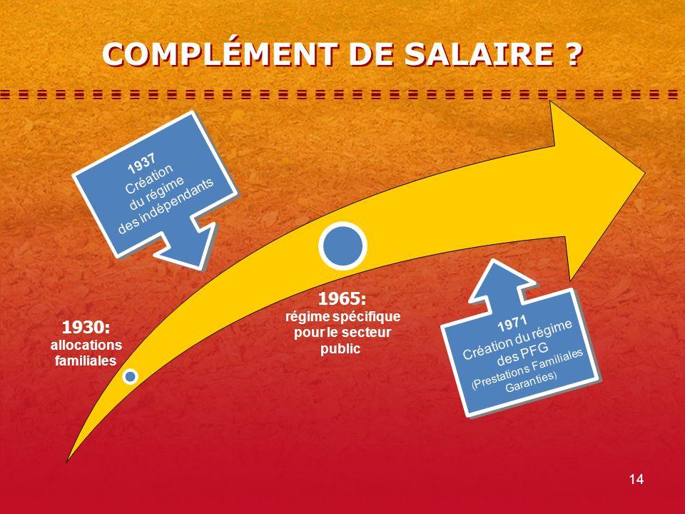 14 COMPLÉMENT DE SALAIRE .