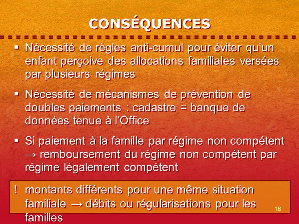 18 Nécessité de règles anti-cumul pour éviter quun enfant perçoive des allocations familiales versées par plusieurs régimes Nécessité de mécanismes de