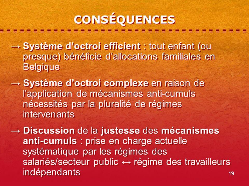 19 Système doctroi efficient : tout enfant (ou presque) bénéficie dallocations familiales en Belgique Système doctroi complexe en raison de lapplicati