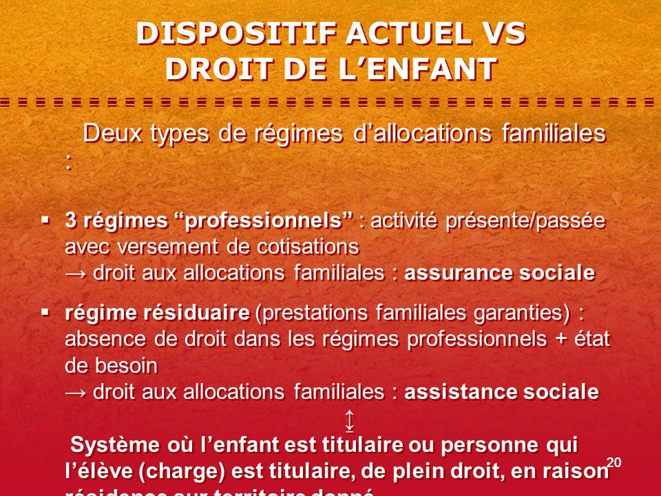 20 DISPOSITIF ACTUEL VS DROIT DE LENFANT Deux types de régimes dallocations familiales : 3 régimes professionnels : activité présente/passée avec vers