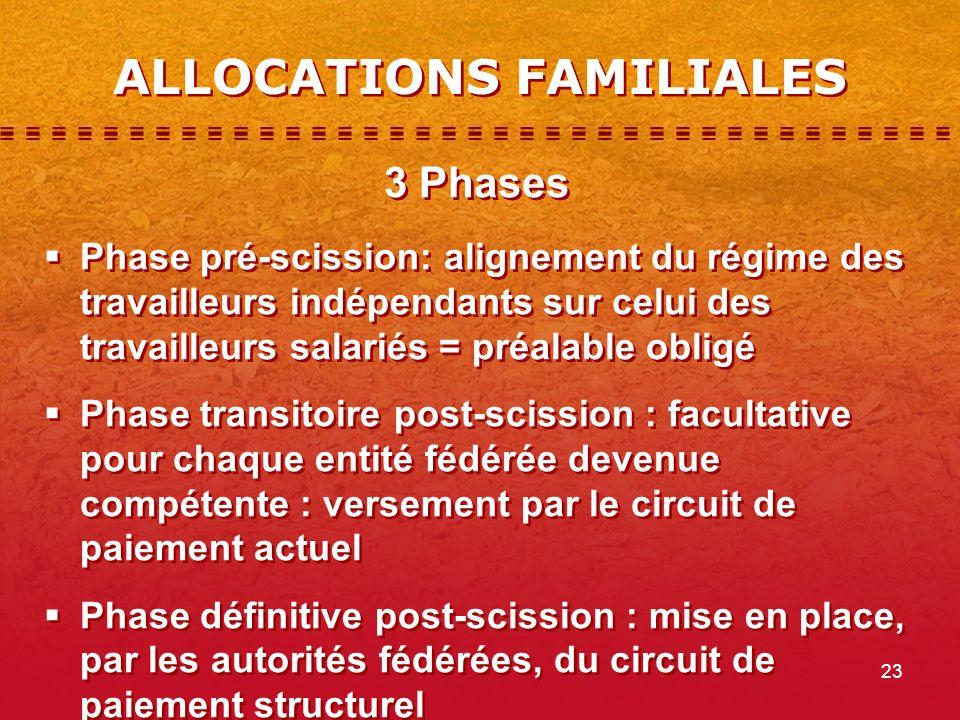 23 ALLOCATIONS FAMILIALES 3 Phases Phase pré-scission: alignement du régime des travailleurs indépendants sur celui des travailleurs salariés = préala
