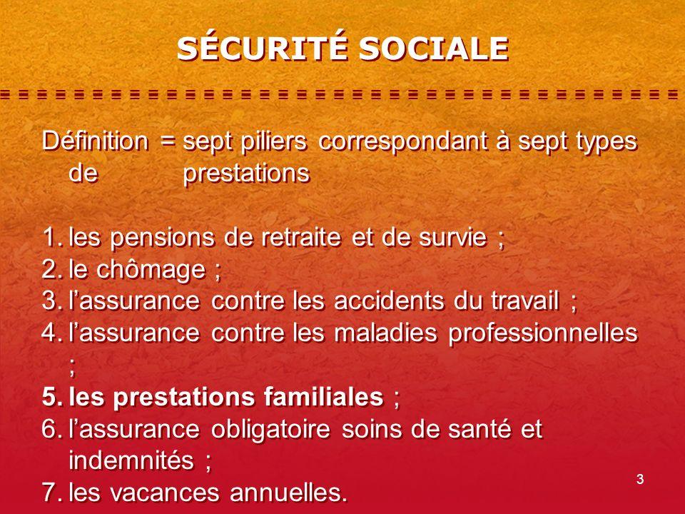 3 SÉCURITÉ SOCIALE Définition = sept piliers correspondant à sept types de prestations les pensions de retraite et de survie ; le chômage ; lassurance