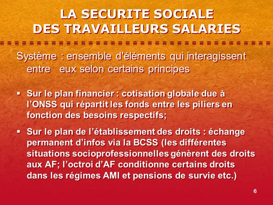 66 LA SECURITE SOCIALE DES TRAVAILLEURS SALARIES Système : ensemble d'éléments qui interagissent entre eux selon certains principes Sur le plan financ